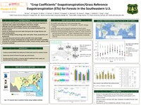 """Crop Coefficients"" Evapotranspiration/Grass Reference Evapotranspiration (ETo) for Forests in the Southeastern U.S."