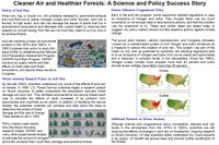 Cleaner Air and Healthier Forests: A Science and Policy Success Story