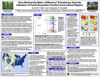 Does Biodiversity Make a Difference? Evolutionary Diversity Indicators of Forest Ecosystem Function Across Broad Regions