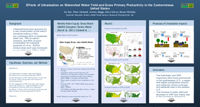 Effects of urbanization on watershed water yield and gross primary productivity in the conterminous United States.