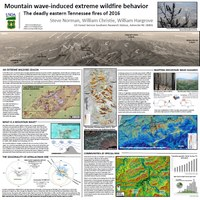 Mountain Wave-induced Extreme Wildfire Behavior: The Deadly Eastern Tennessee Fires of 2016