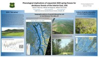 Phenological implications of sequential 2020 spring freezes for deciduous forests of the Interior East, USA