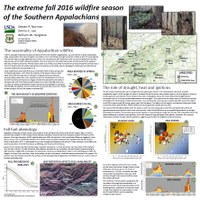 The extreme fall 2016 wildfire season of the Southern Appalachians