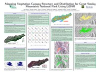 Vegetation Canopy Structure and Distribution for Great Smoky Mountains National Park Using LiDAR