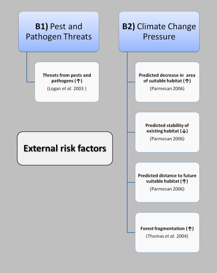 external_risk_factors.jpg
