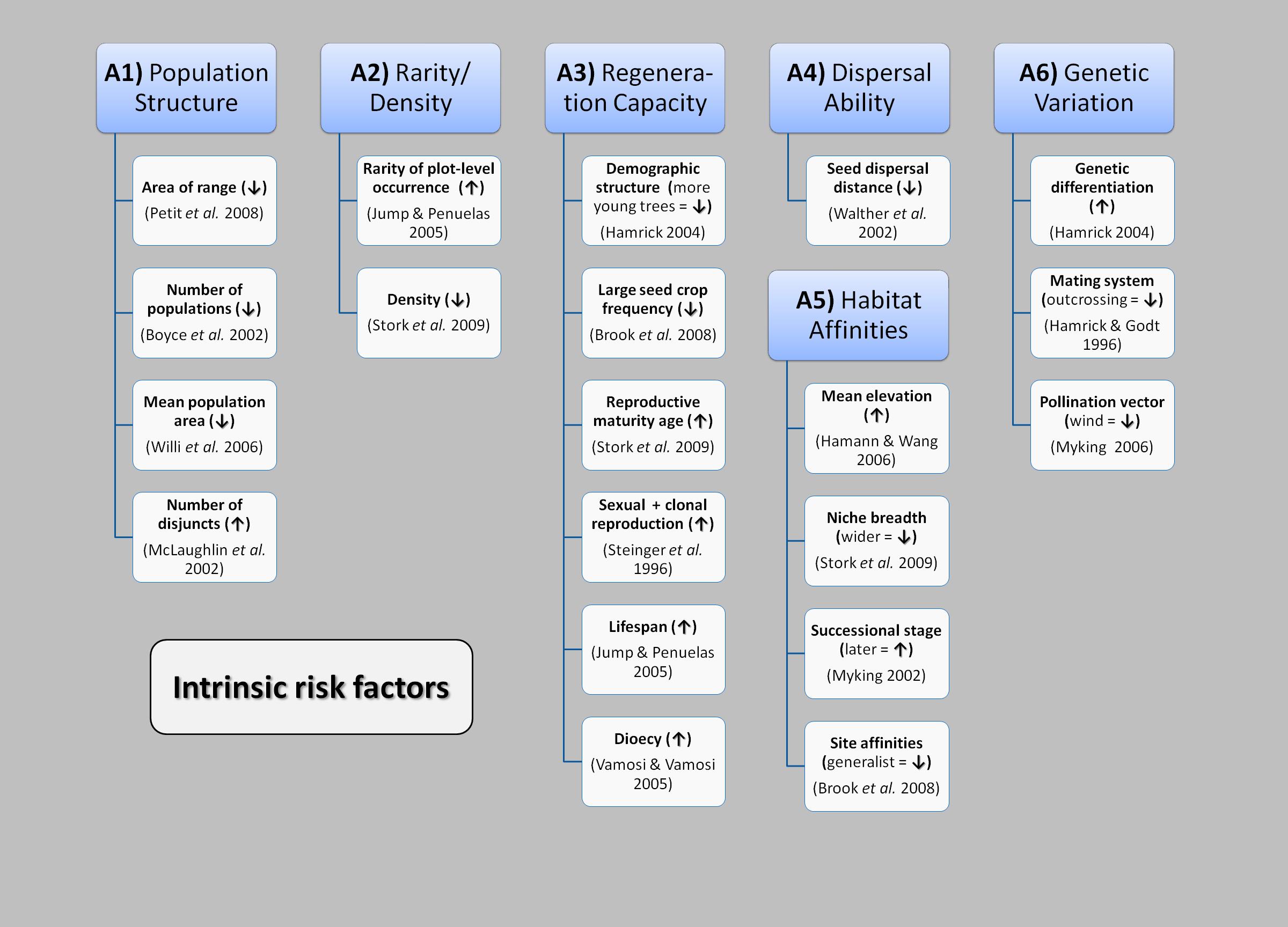 intrinsic_risk_factors.PNG